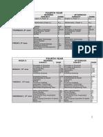 Internal Exam Timetable( 1st - 4th)
