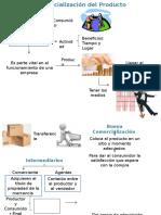Comercialización Del Producto Diapositivas