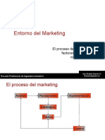 Marketing 03 Entorno Del Marketing