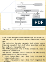 Module 4 Topic 2 ARM Processor Fundamentals