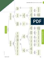 ctic9_mc_e3 - Geral digestão.pdf