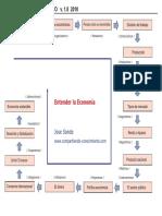 000 LIBRO ECONOMIA 1 BACH.pdf