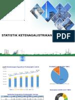 Statistik 2000-2016-Pusdatin 23 Feb 2017