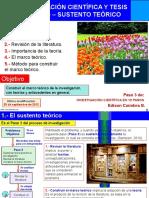 3-investigacionen10pasos-sustentoteorico-120920090148-phpapp02.pptx