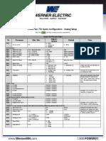 PF753 QuickConfig Analog Setup Reduced