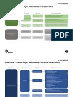 SR 710 North Project Performance Evaluation Matrix