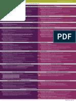 WEL_CFA_B2B_CFA_Level2_Graphic_rd1_1_FINAL.pdf