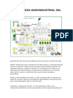 Proceso Agroindustrial Del Azucar