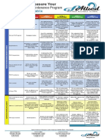 Preventivemaintenancematuritymatrix 2013version 130925021655 Phpapp01