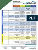 preventivemaintenancematuritymatrix-2013version-130925021655-phpapp01.pdf