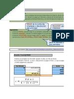 Actividad 3 - Funciones Financieras (1)