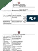Planificación de Lenguaje III Unidad