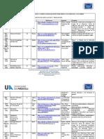 Revistas Indexadas y Homologadas Ante Publindex Colciencias