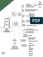 Metodos y Acercamientos para la interpretación.pdf