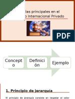 Reglas Principales en El Derecho Internacional Privado