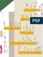 Plan de La Ligne p PDF - 373 Ko