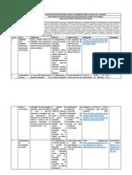 plano-especialização-Recuperação-Automática1.pdf