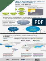 Infografia EnergiaRenovable