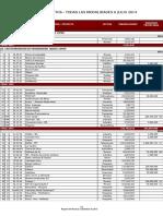 3_2_ Reporte de Proyectos - Todas Las Modalidades a JULIO 2014
