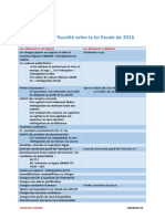 Résumé de Fiscalité Selon La Loi Fiscale de 2016