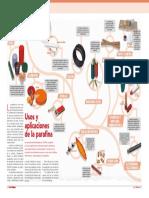 Usos y Aplicaciones de La Parafina