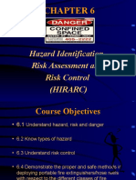 OSH Chapter 6-Hazard Identification, Risk Assessment and Risk Contol (HIRARC)