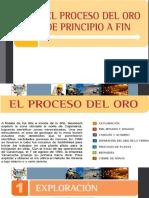 Producción Del Oro de Principio a Fin