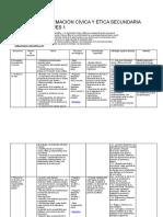 PLANEACIÓN FORMACIÓN CÍVICA Y ÉTICA SECUNDARIA SEGUNDO BLOQUES 1.docx