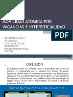 Movilidad Atomica Por Vacancias e Intersticialidad