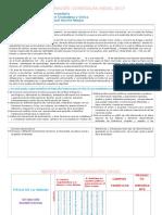 1ro - Programación Curricular Formación Ciudadani y Cívica - 2017
