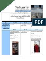 chemical_unloading.pdf