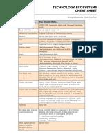 Technology Ecosystems Cheat Sheet-1