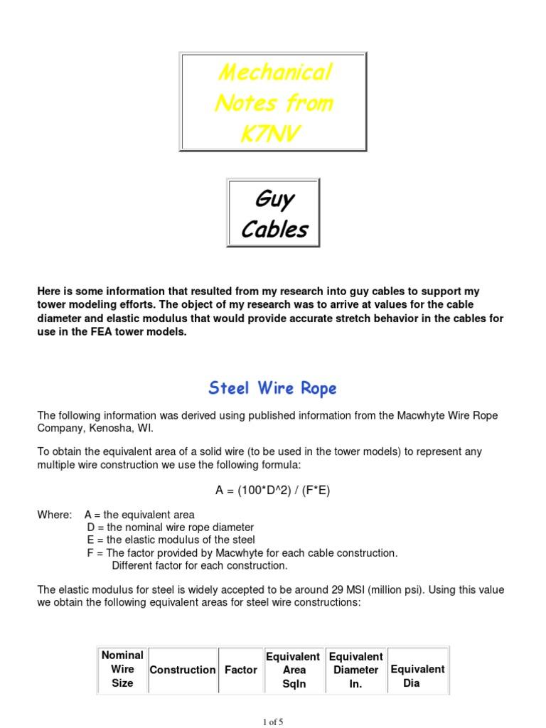 02 - Guy Cables | Fiberglass | Fibre Reinforced Plastic