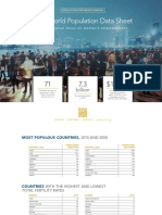2015-world-population-data-sheet_eng.pdf