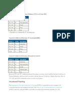 School Grading Scales
