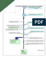 Anexo 2.- Diagramas y Esquemas Topologicos