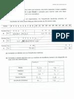 Teste Matemática M1