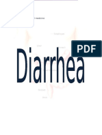 Diarrhea Source