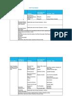 applications_fatty_alcohols.pdf