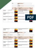 location risk assessment sheet master sheet
