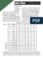 15_Major_Scales.pdf