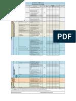 Formulario de Evaluacion de Estándadres Minimos 2017.