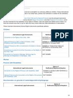 Haqcrc.org International Laws