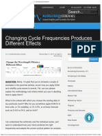 Changing Cycle Frequencies Produces Different Effects Armstrong Economics