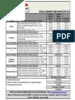 escala-minimo-remuneracion-2014.pdf