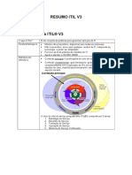 RESUMO ITIL V3.doc