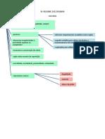 Mapa Mental Processo Disciplinar - FLÁVIO