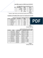 Detail Report of HSD and Lubricant