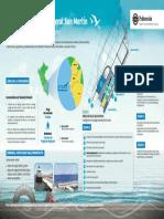 Infografia Terminal Portuario General San Martin