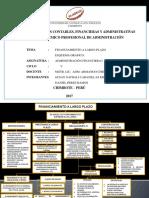 FINANCIAMIENTO A LARGO PLAZO_ SUSAN CABANILLAS NUEVO.pdf